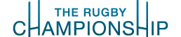The Rugby Championship 2020